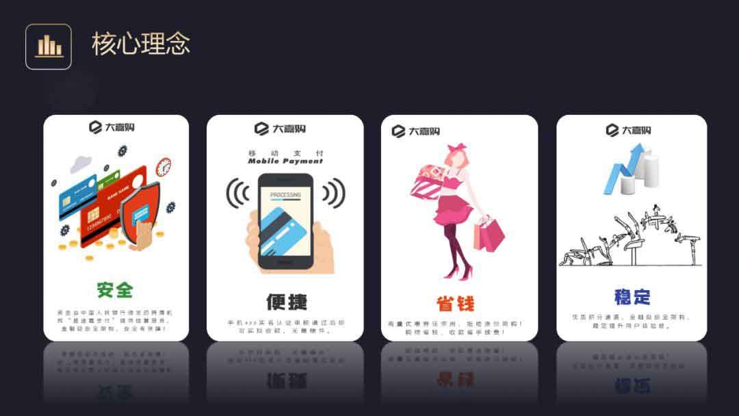 大嘉购app专为卡友而生的电商支付平台